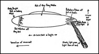 Depiction of Coyne Helicopter Encounter