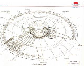 UFO Plans
