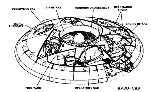 The Silver Bug Diagram