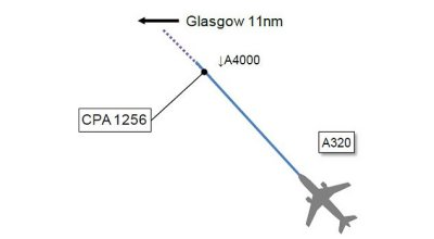 A passenger plane came within 300 feet of crashing into a 'UFO' flying over Glasgow, an official investigation has found.