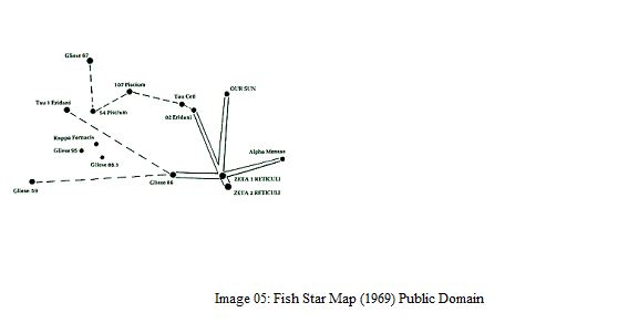 Betty Hill's star map
