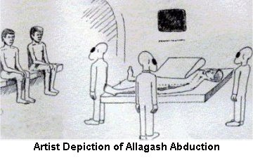 Sketch of Abduction