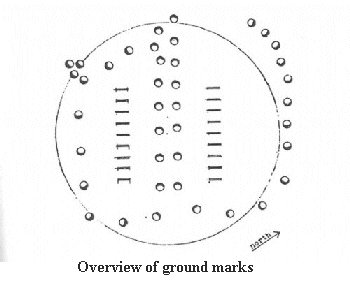 Overview sketch of markings