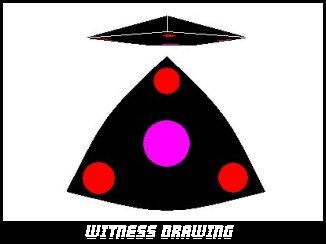 Cameron triangle depiction