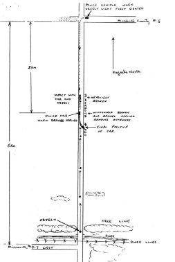 Johnson Map